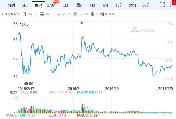 중국 전자정보통신 20강 ⑱ 칭화유니(쯔광 紫光)